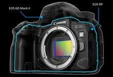 佳能正式推出全画幅新机型EOS RP,并宣布开发6款RF镜头